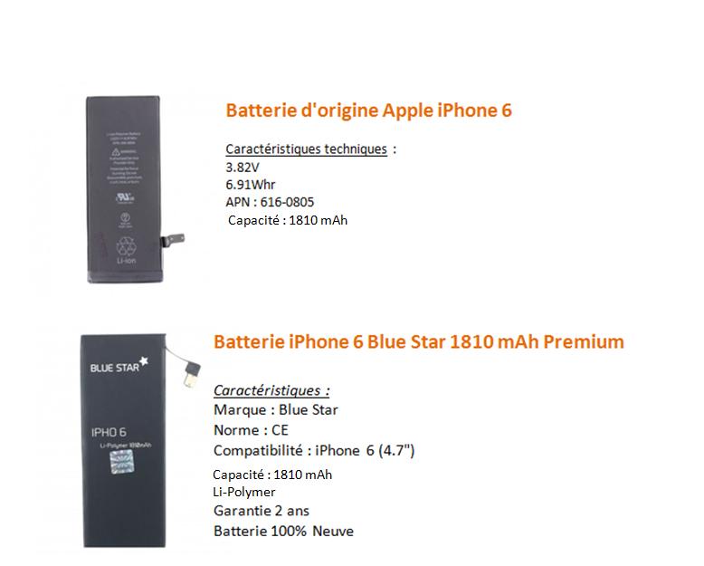 batterie-iphone6