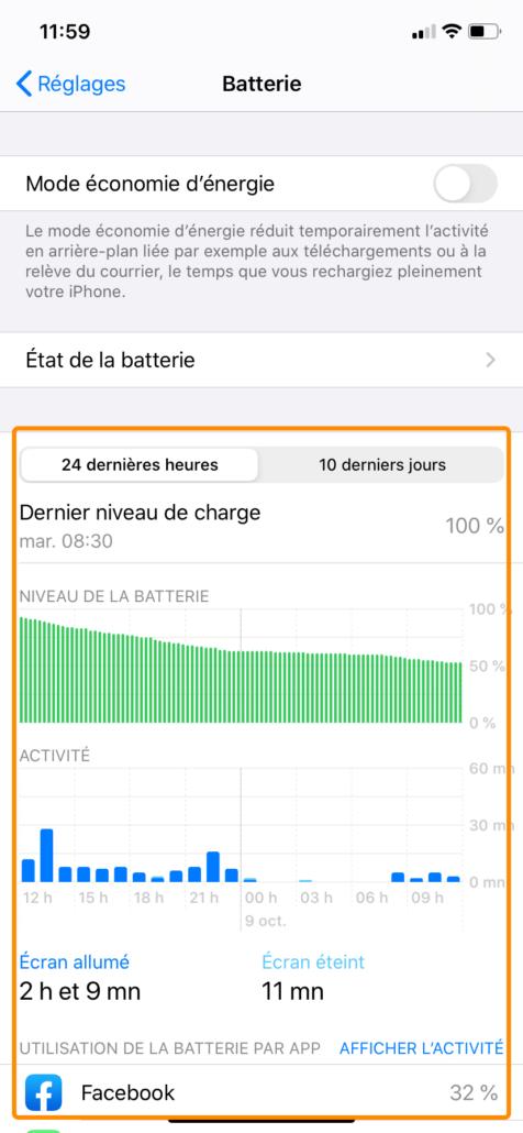 Pourcentage autonomie batterie iPhone